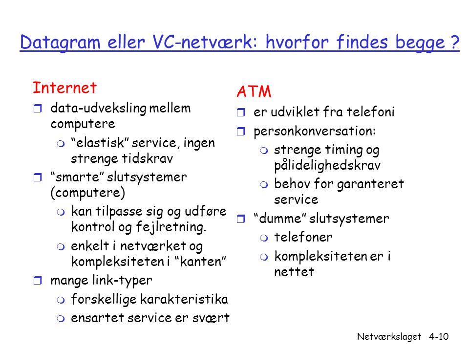 Datagram eller VC-netværk: hvorfor findes begge