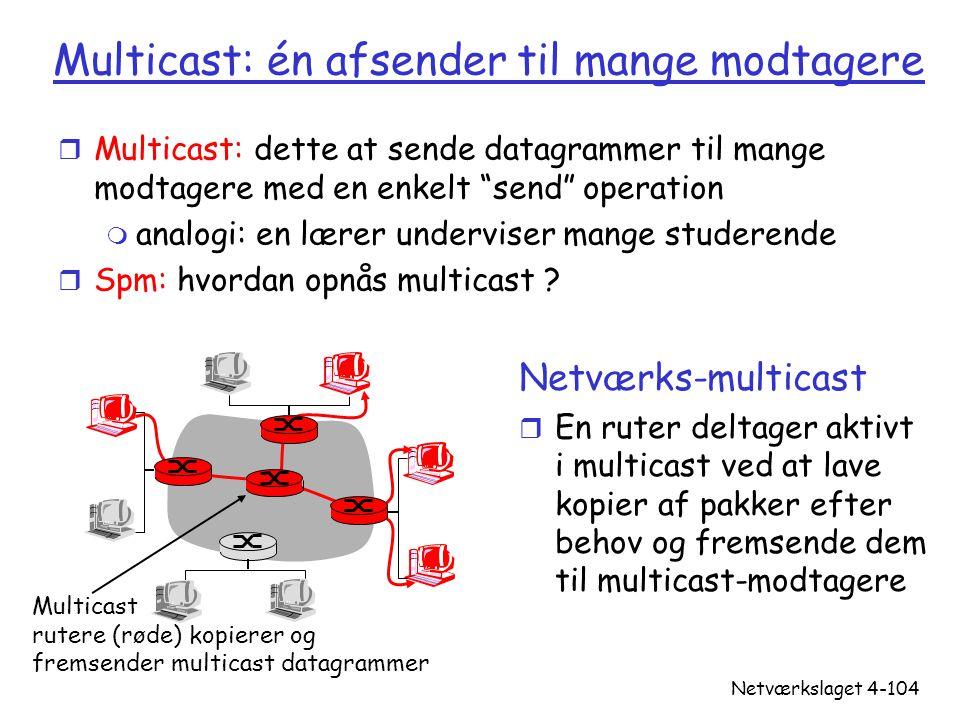 Multicast: én afsender til mange modtagere