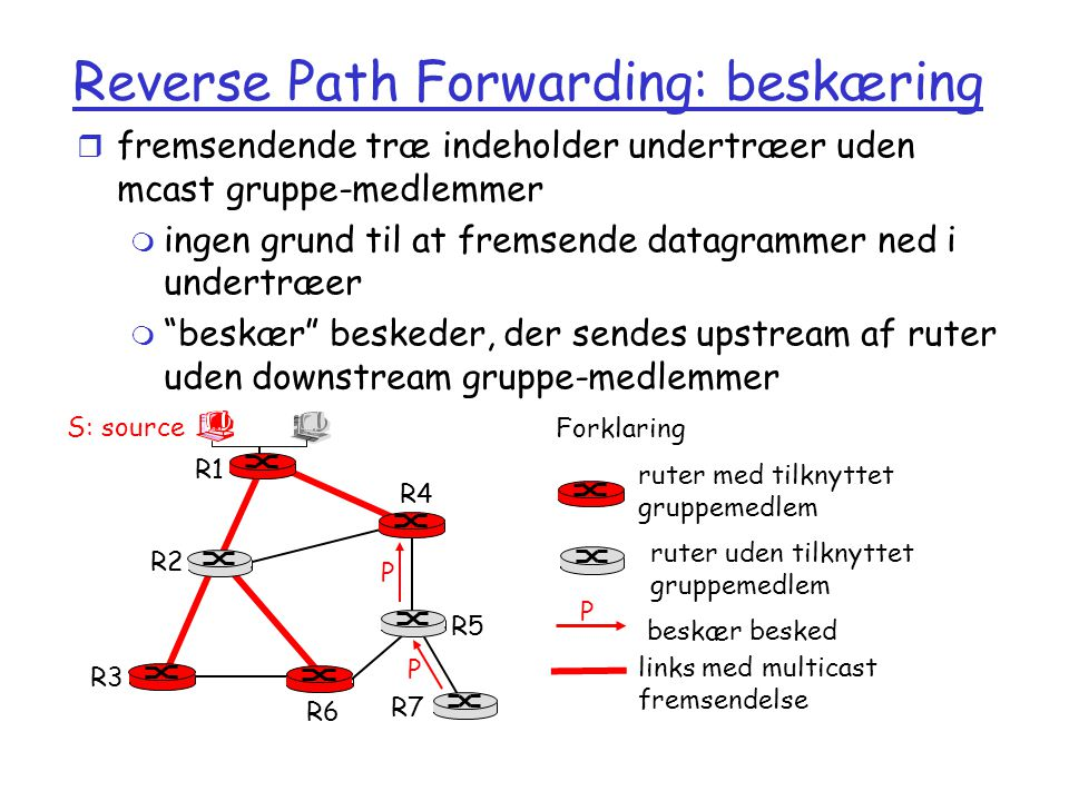 Reverse Path Forwarding: beskæring