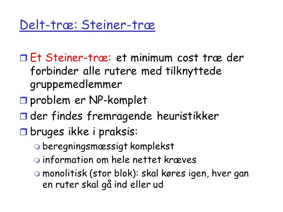Delt-træ: Steiner-træ