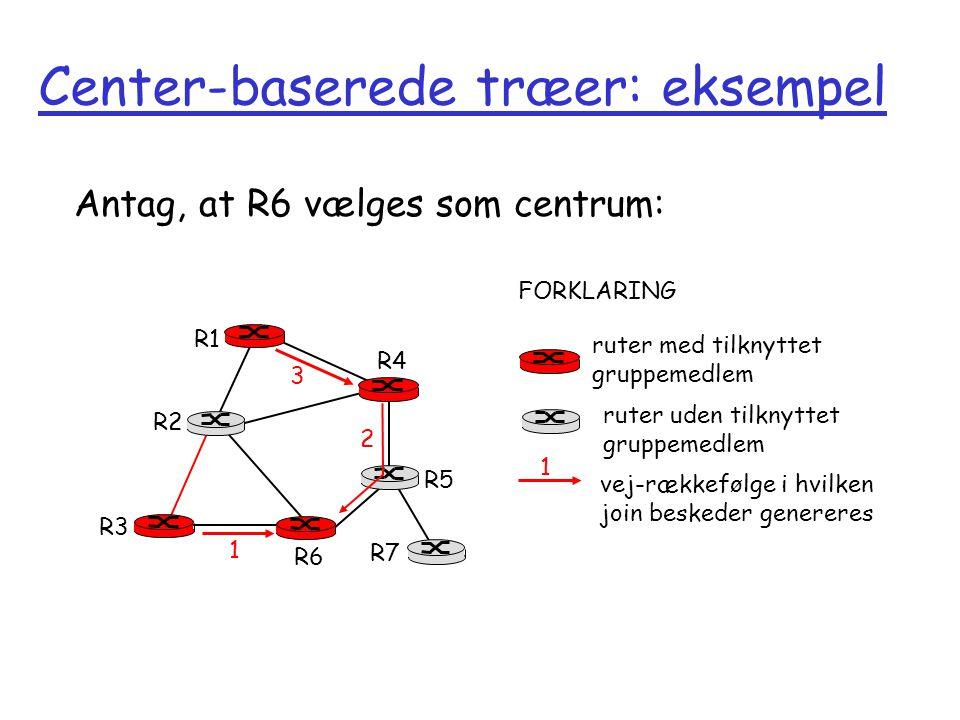 Center-baserede træer: eksempel