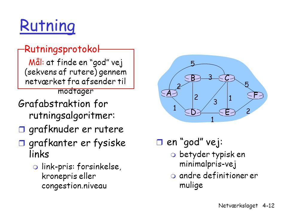 Rutning Rutningsprotokol Grafabstraktion for rutningsalgoritmer: