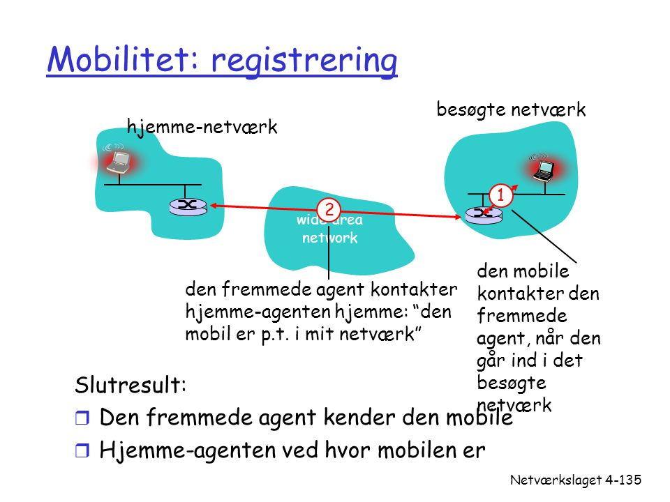 Mobilitet: registrering