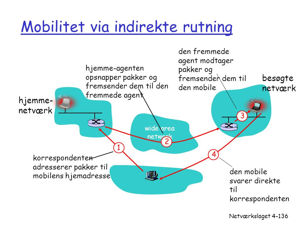 Mobilitet via indirekte rutning