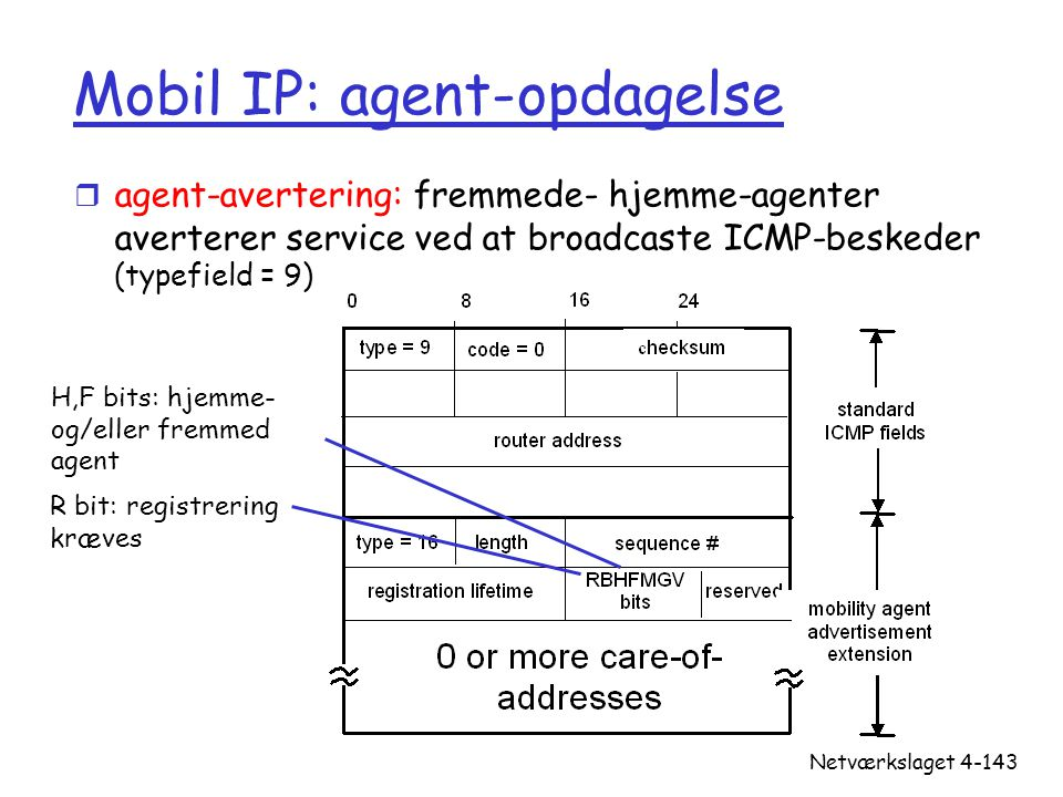 Mobil IP: agent-opdagelse