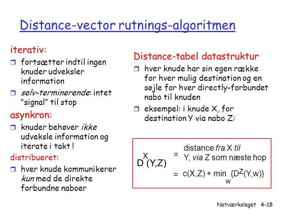 Distance-vector rutnings-algoritmen
