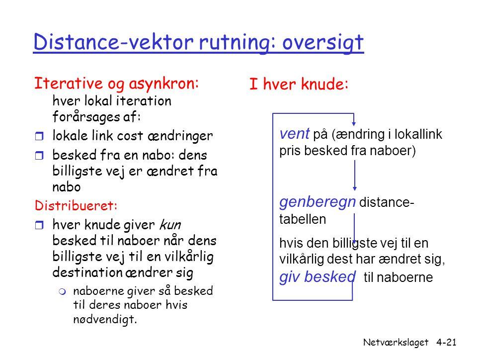 Distance-vektor rutning: oversigt