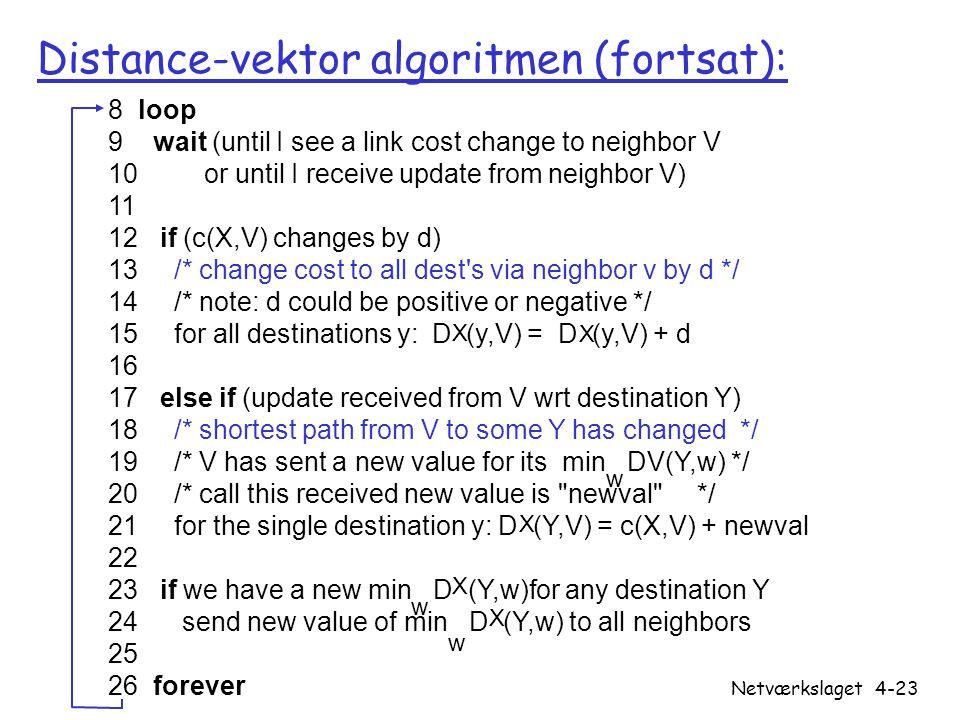 Distance-vektor algoritmen (fortsat):