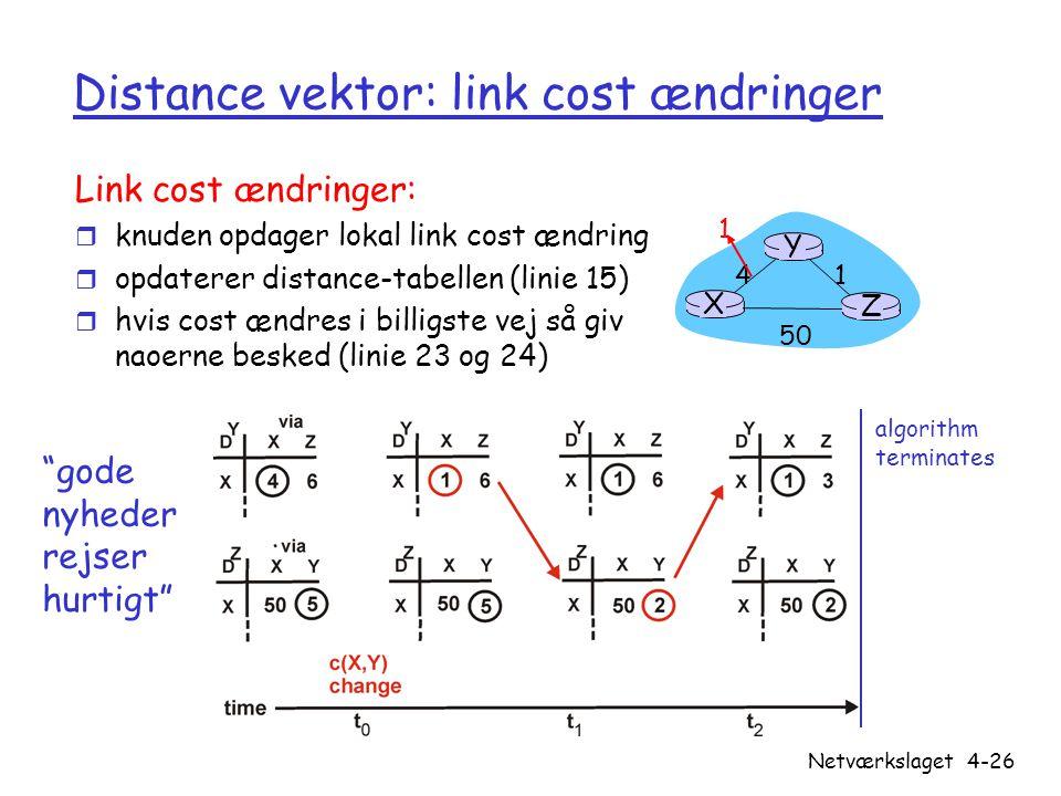 Distance vektor: link cost ændringer