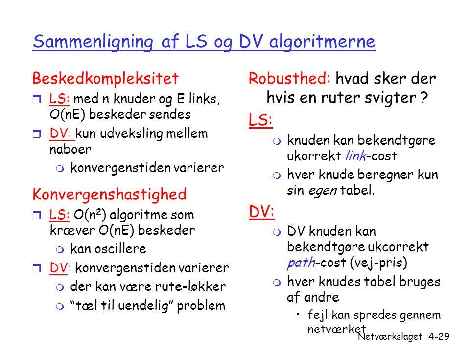 Sammenligning af LS og DV algoritmerne