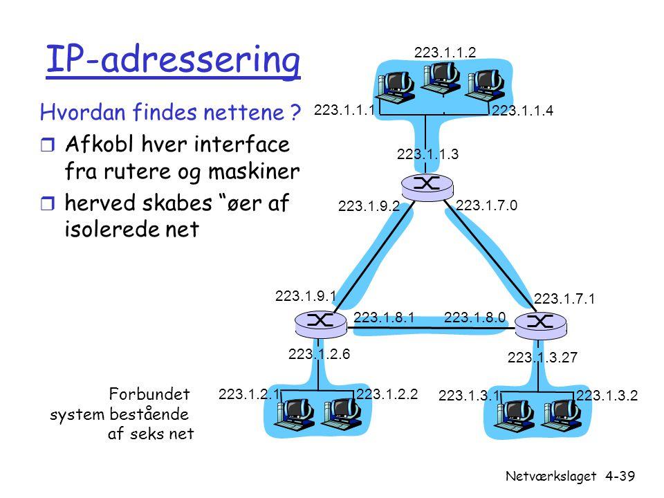 IP-adressering Hvordan findes nettene