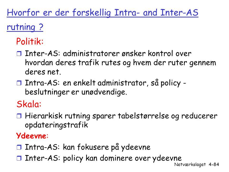 Hvorfor er der forskellig Intra- and Inter-AS rutning