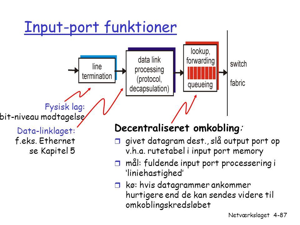 Input-port funktioner