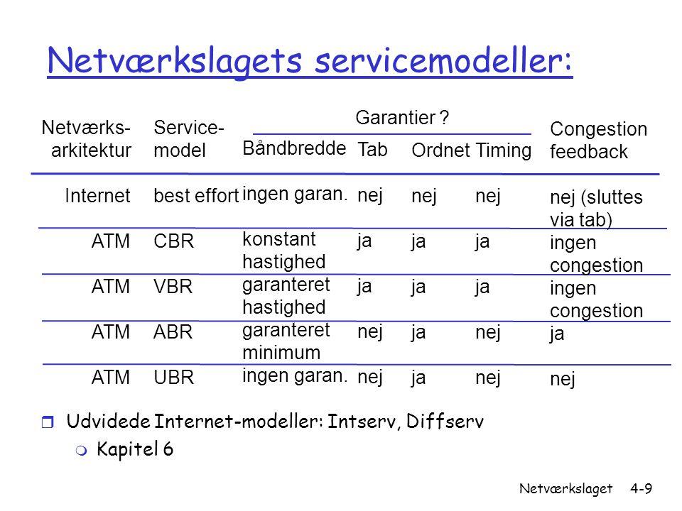 Netværkslagets servicemodeller: