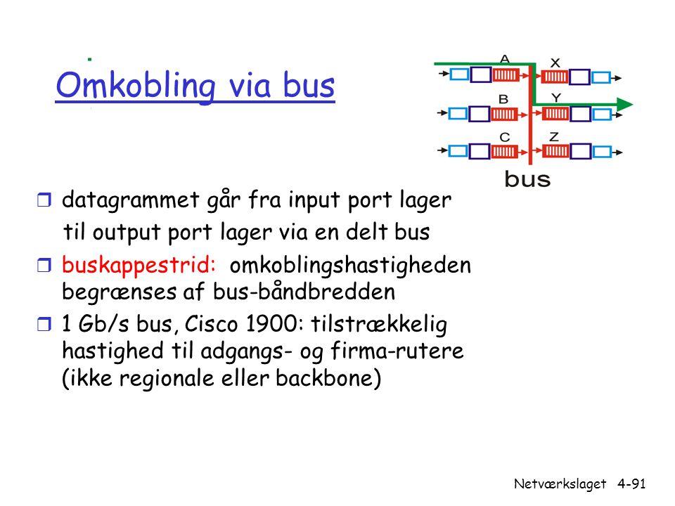 Omkobling via bus datagrammet går fra input port lager