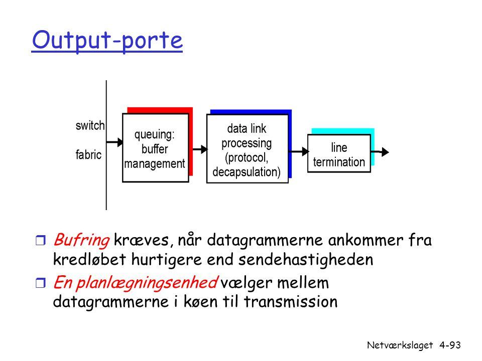 Output-porte Bufring kræves, når datagrammerne ankommer fra kredløbet hurtigere end sendehastigheden.