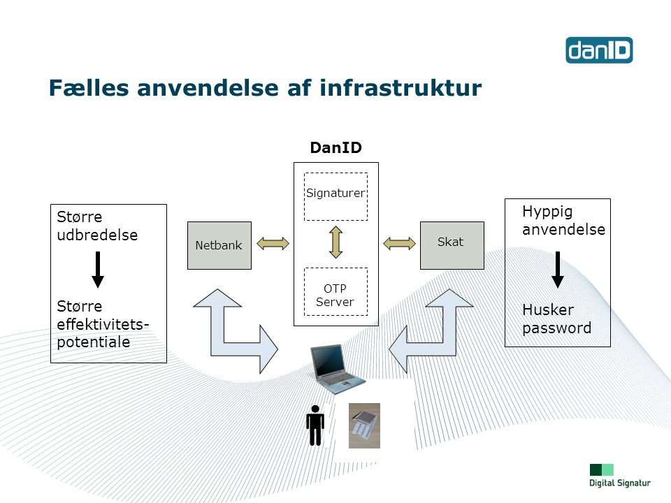 Informationsmøde for leverandører af it-sikkerhedsløsninger - ppt download