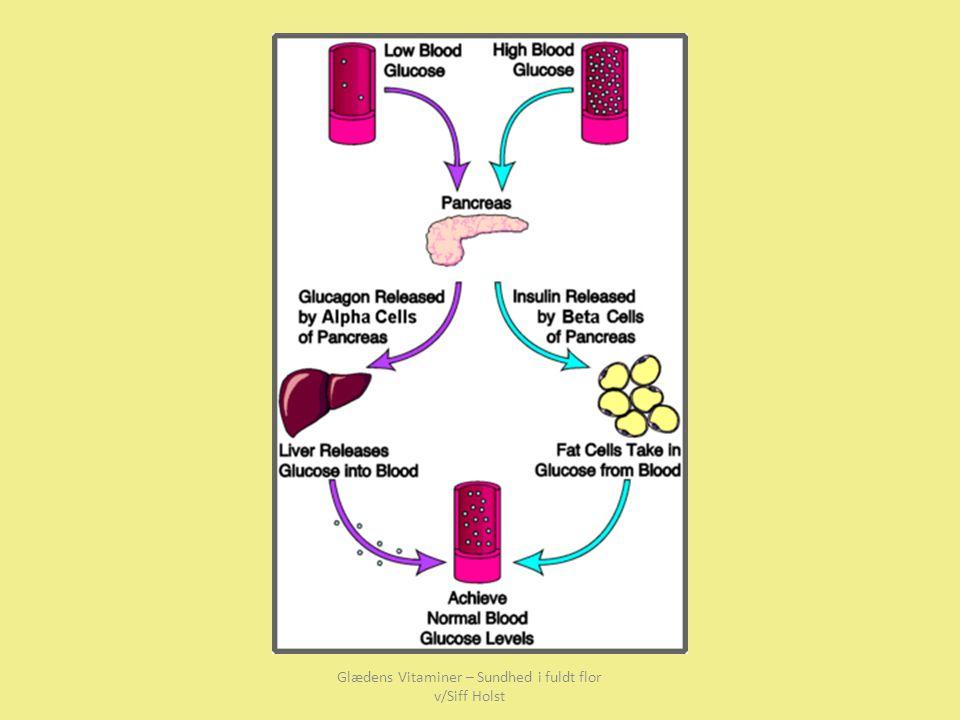 Glædens Vitaminer – Sundhed i fuldt flor