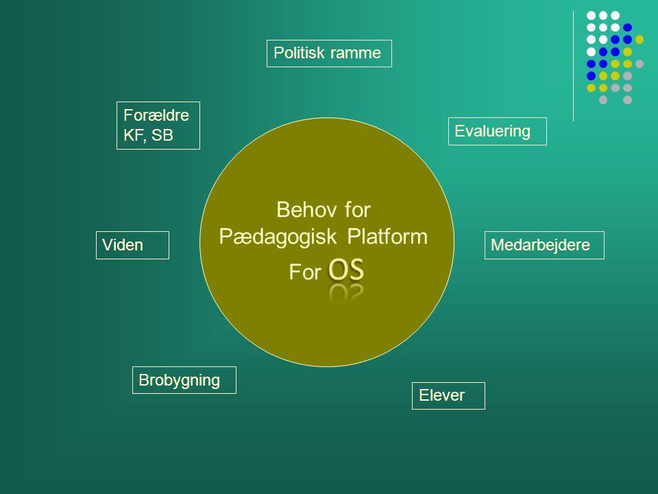 Behov for Pædagogisk Platform For OS Politisk ramme Forældre KF, SB