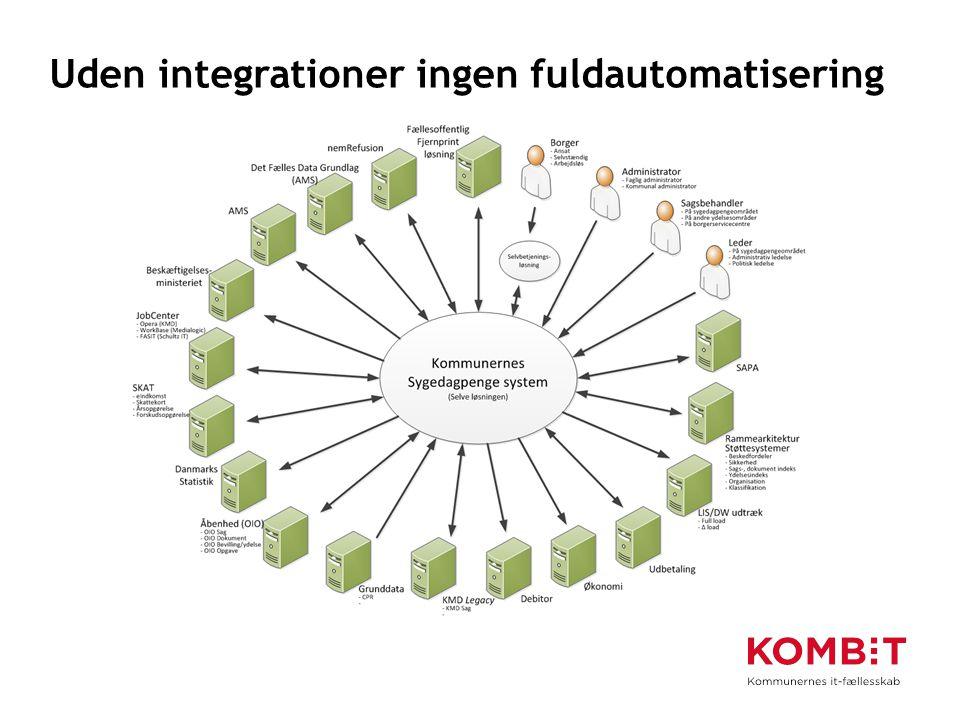 Uden integrationer ingen fuldautomatisering