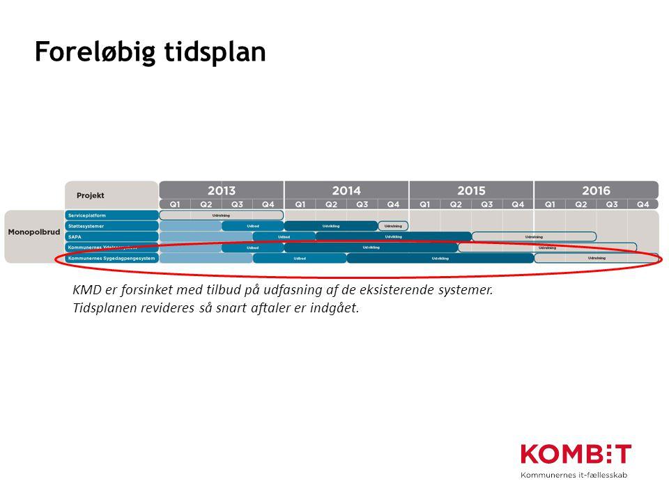 Foreløbig tidsplan KMD er forsinket med tilbud på udfasning af de eksisterende systemer.