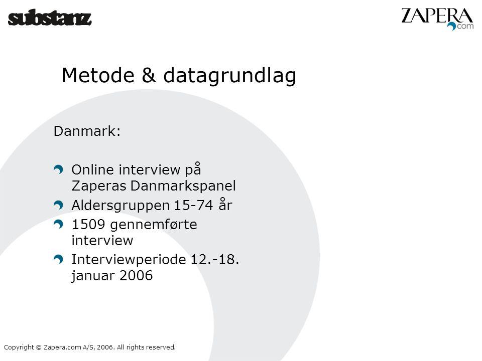 Metode & datagrundlag Danmark: