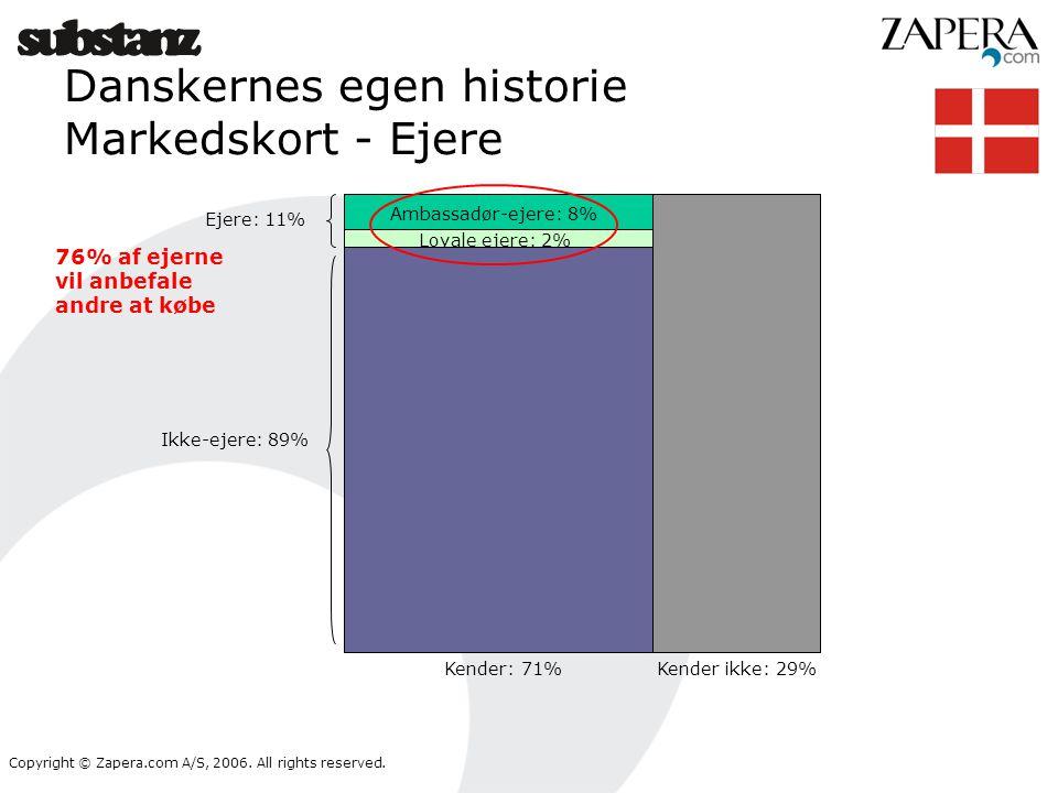 Danskernes egen historie Markedskort - Ejere