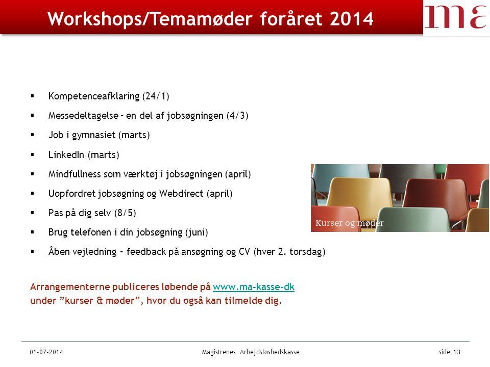 Workshops/Temamøder foråret 2014