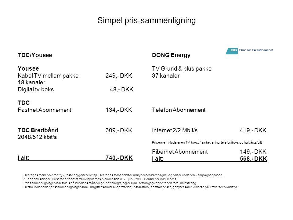 Simpel pris-sammenligning