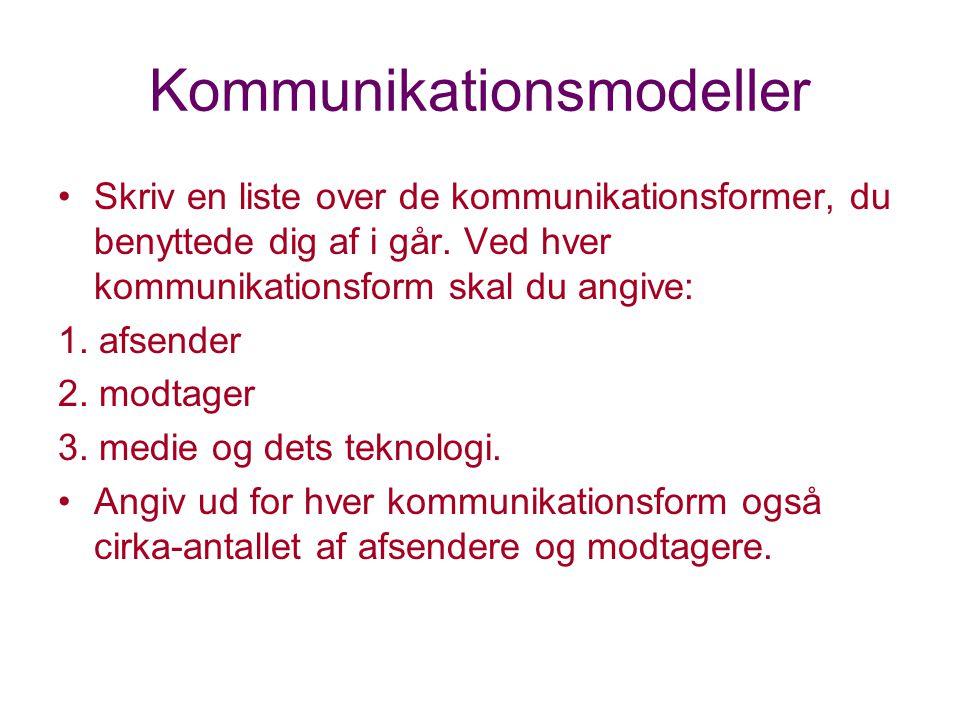 Kommunikationsmodeller