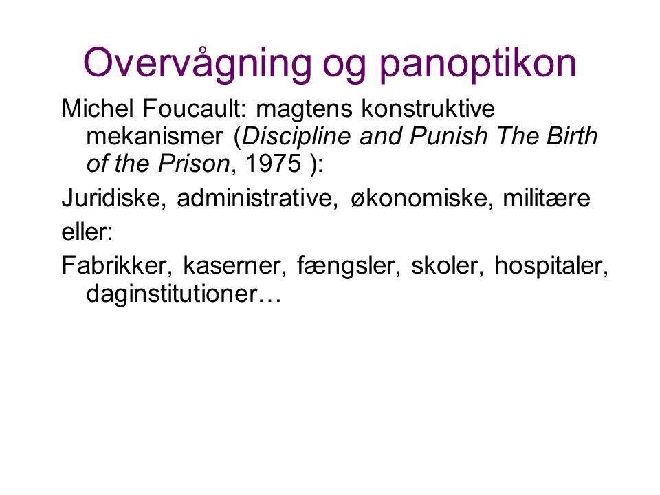 Overvågning og panoptikon
