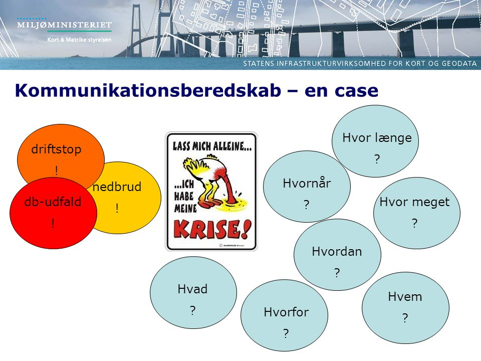 Kommunikationsberedskab – en case