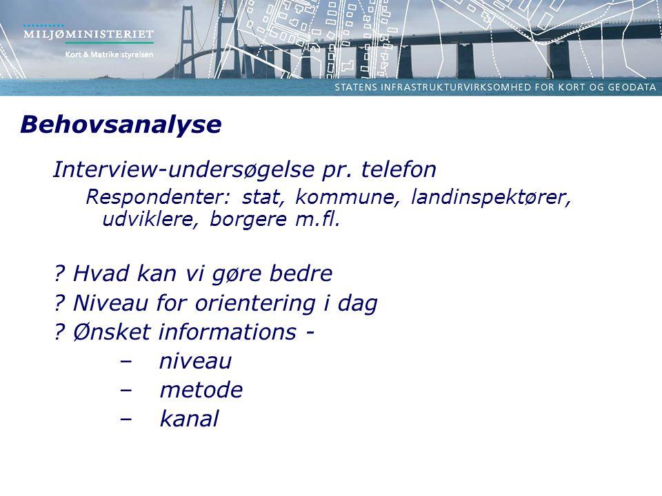 Behovsanalyse Interview-undersøgelse pr. telefon