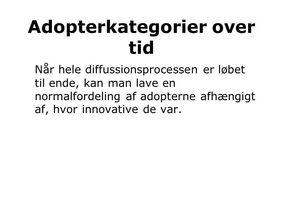 Adopterkategorier over tid