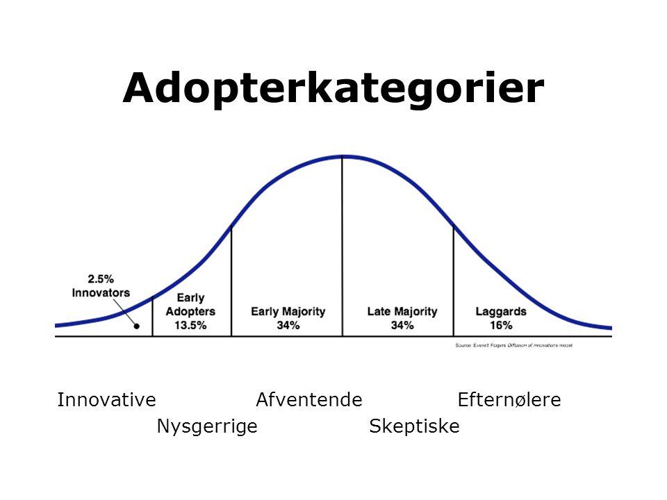 Adopterkategorier Innovative Afventende Efternølere