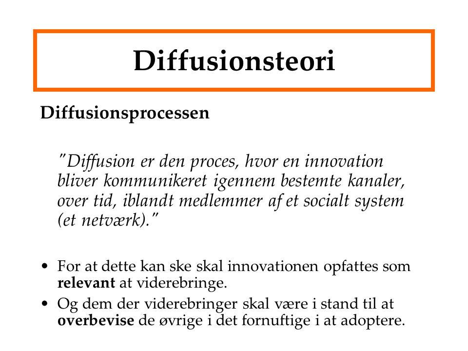 Diffusionsteori Diffusionsprocessen