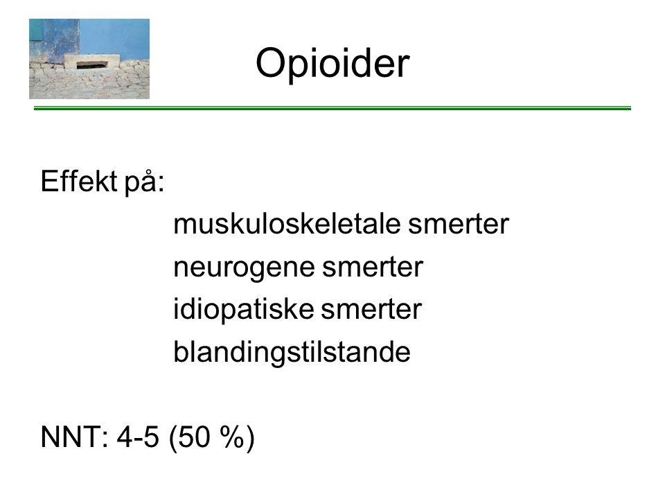Opioider Effekt på: muskuloskeletale smerter neurogene smerter