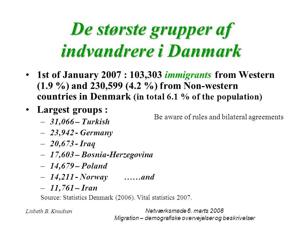 De største grupper af indvandrere i Danmark