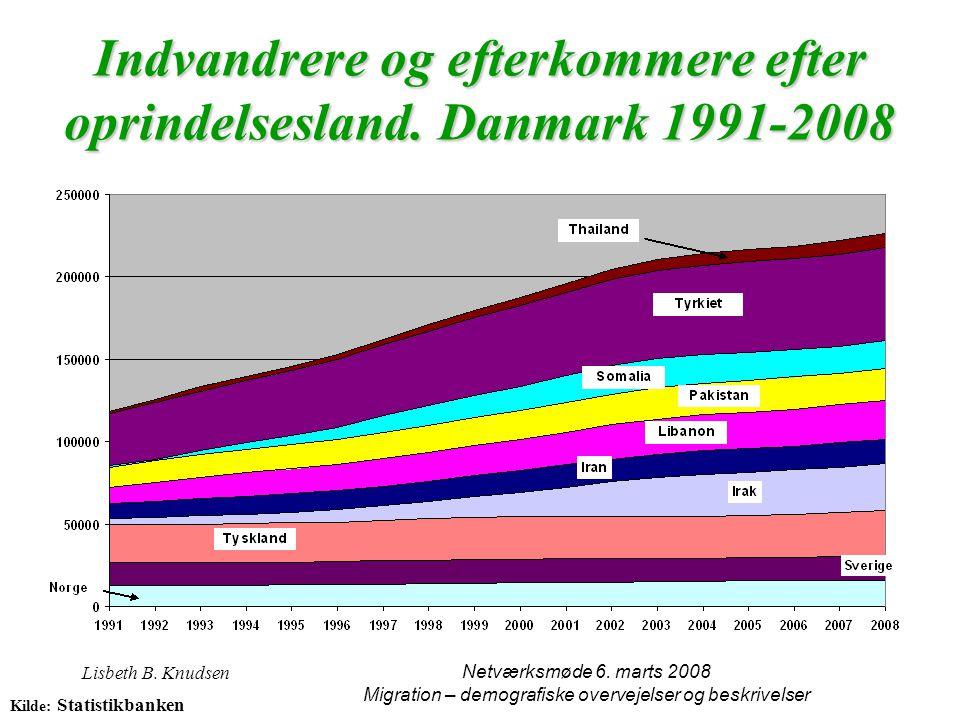 Indvandrere og efterkommere efter oprindelsesland. Danmark 1991-2008