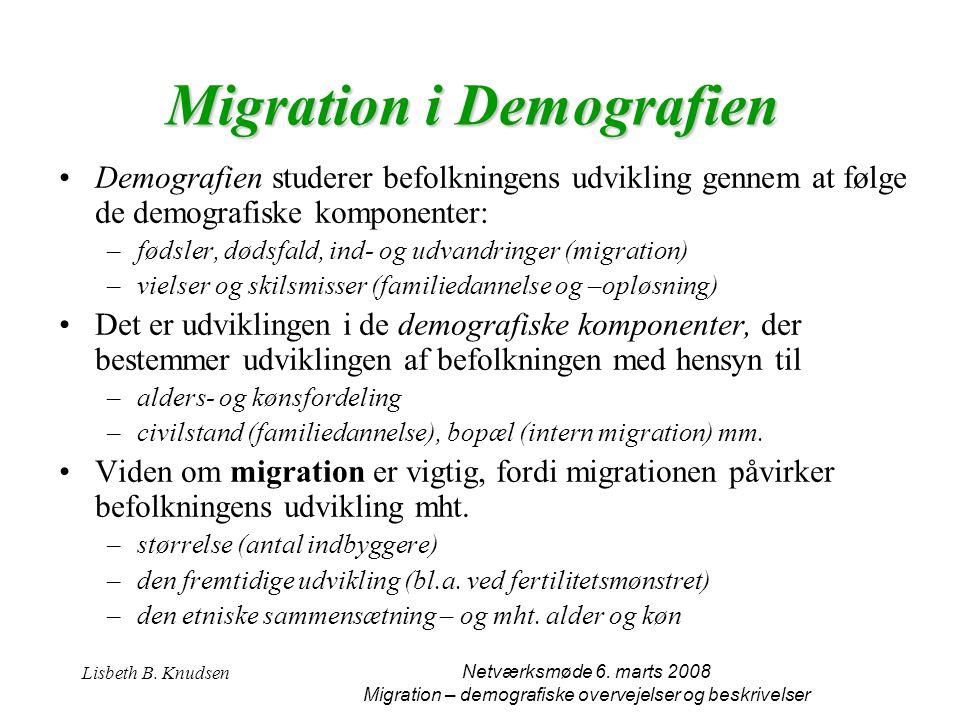 Migration i Demografien