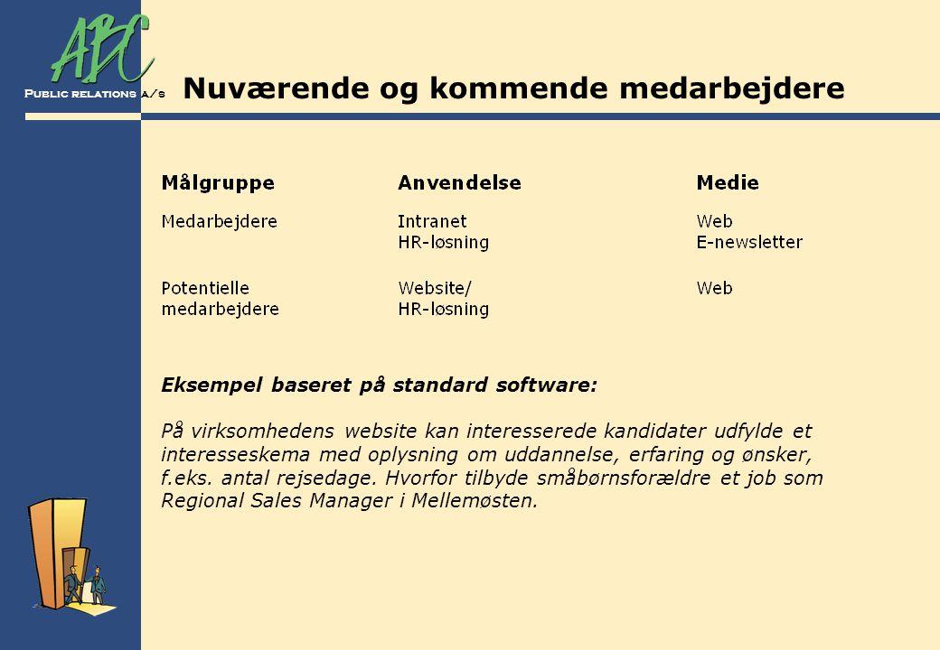 Nuværende og kommende medarbejdere
