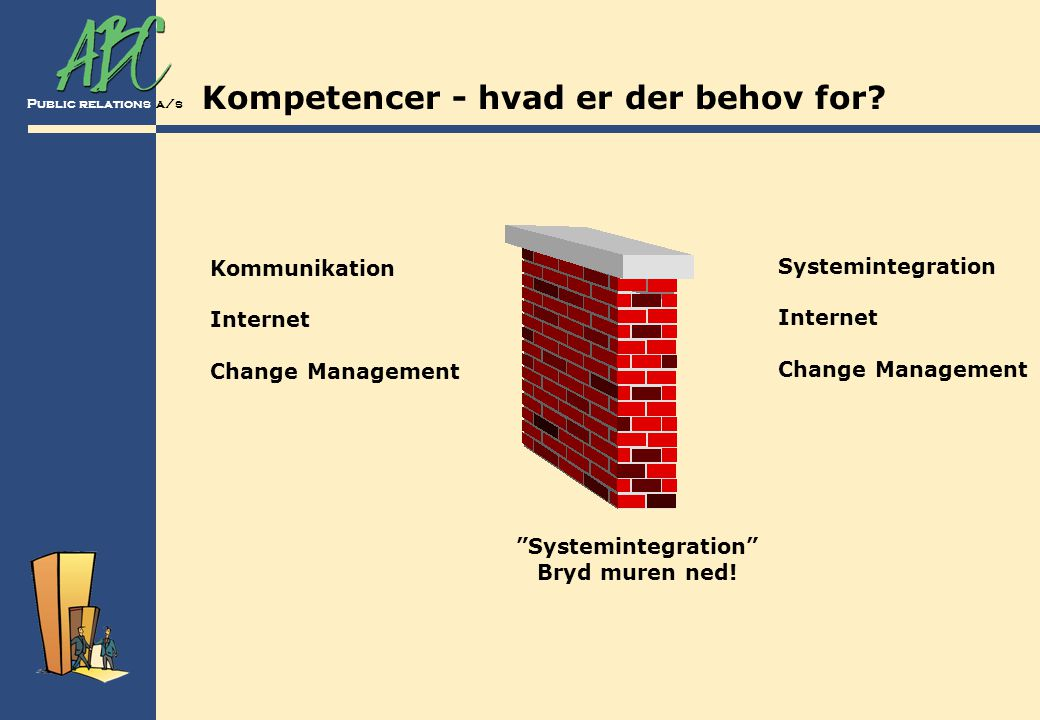 Kompetencer - hvad er der behov for