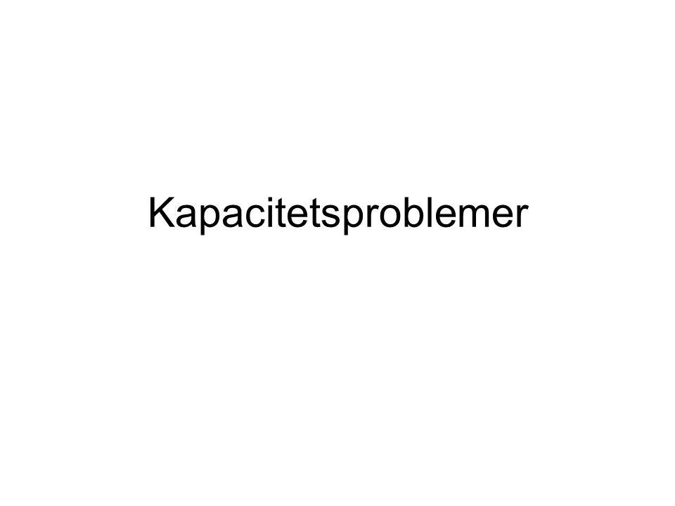 Kapacitetsproblemer