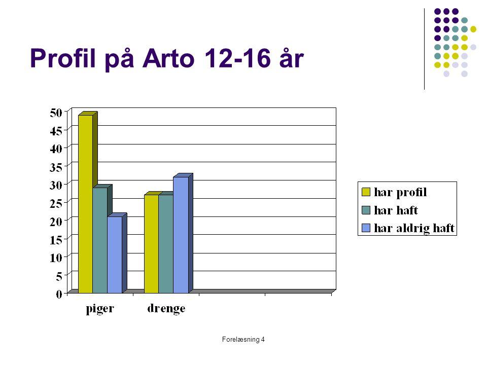 Profil på Arto 12-16 år Forelæsning 4
