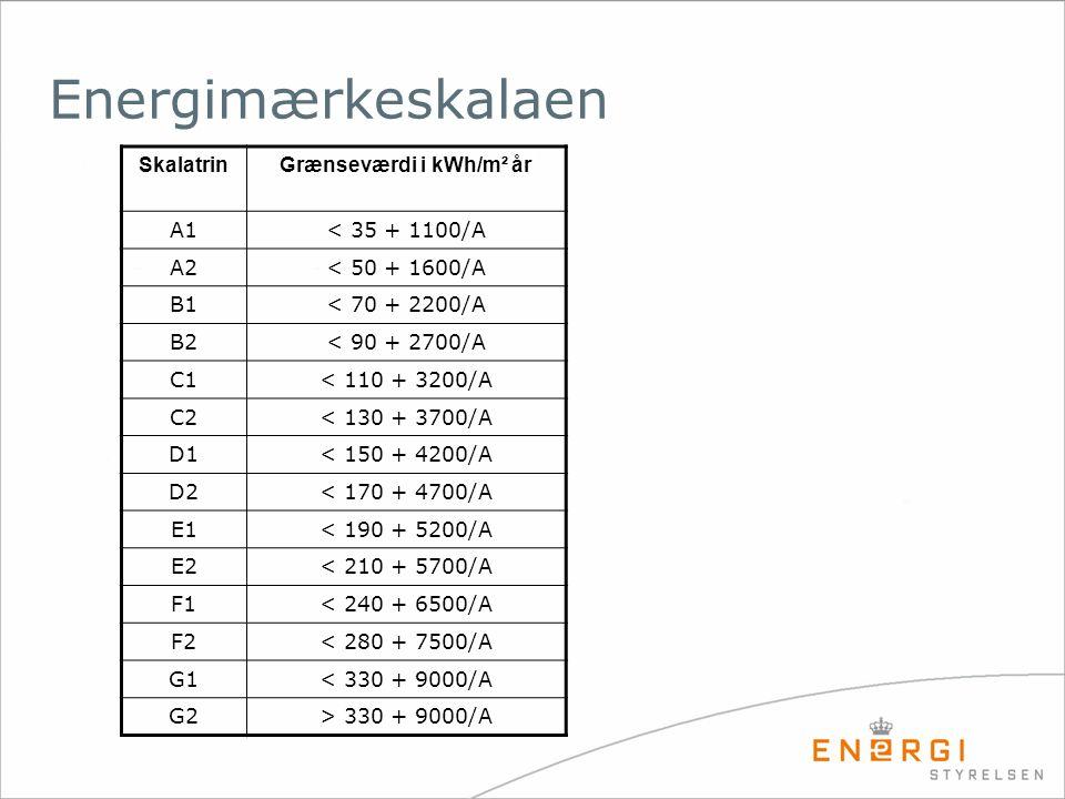 Grænseværdi i kWh/m² år