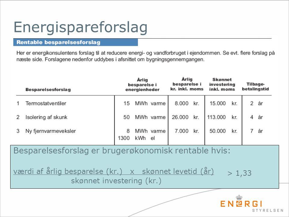 Energispareforslag Besparelsesforslag er brugerøkonomisk rentable hvis: værdi af årlig besparelse (kr.) x skønnet levetid (år)