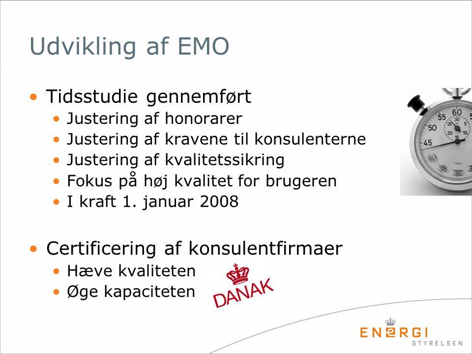 Udvikling af EMO Tidsstudie gennemført