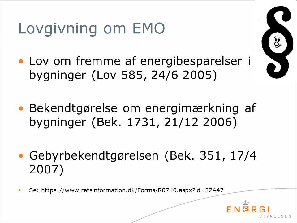 Lovgivning om EMO Lov om fremme af energibesparelser i bygninger (Lov 585, 24/6 2005)