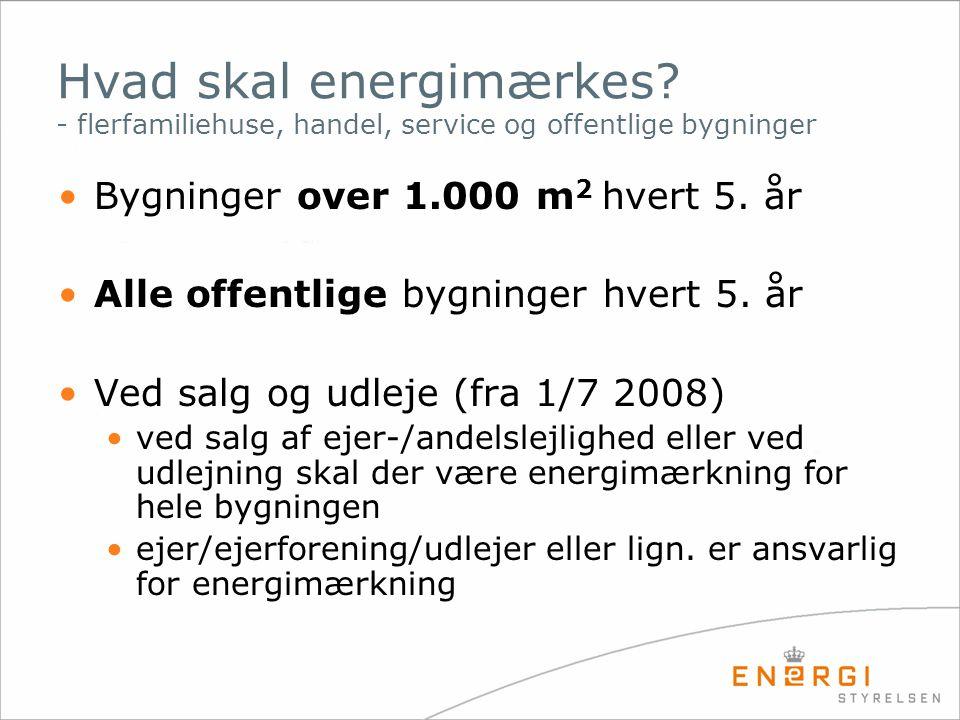 Hvad skal energimærkes