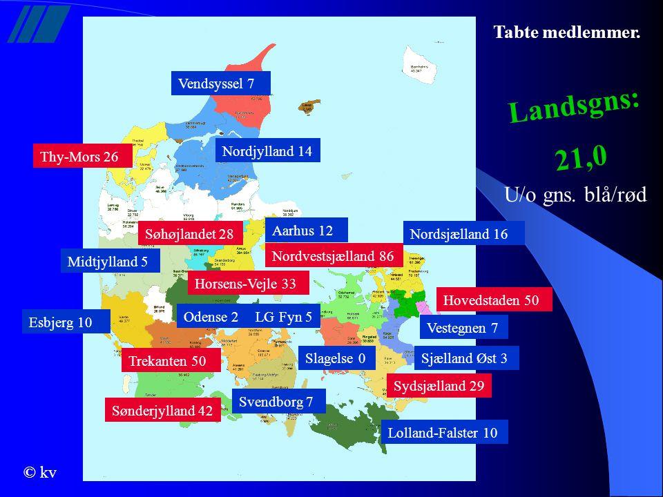 Landsgns: 21,0 U/o gns. blå/rød Tabte medlemmer. Vendsyssel 7